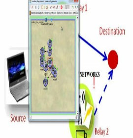 WIRELESS-RELAY-NETWORKS