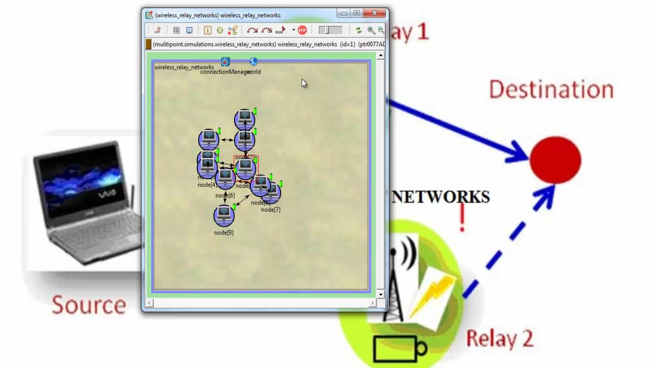 WIRELESS_RELAY_NETWORKS_using_omnet_projects